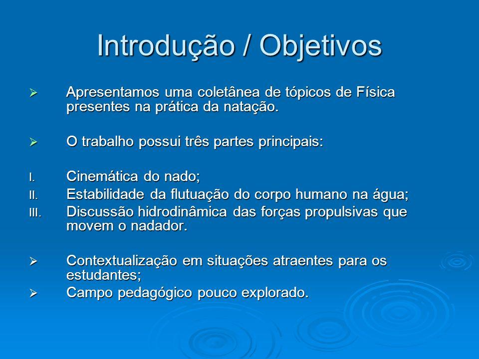 Introdução / Objetivos
