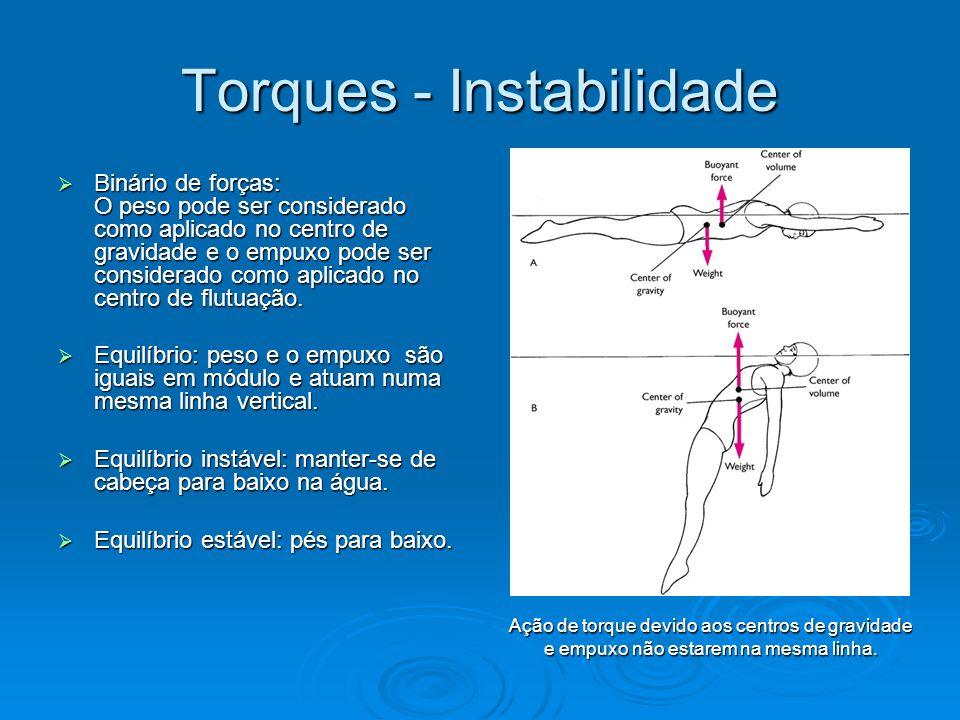 Torques - Instabilidade