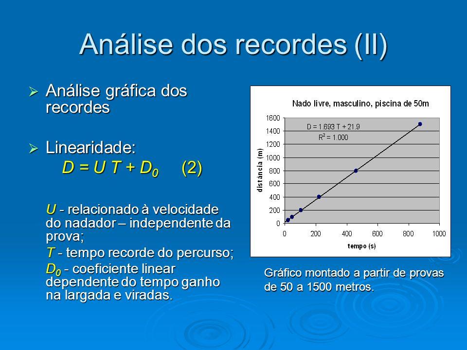 Análise dos recordes (II)