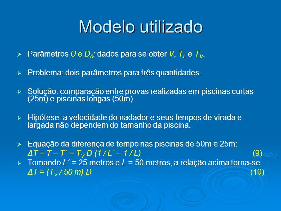 Modelo utilizado Parâmetros U e D0: dados para se obter V, TL e TV.