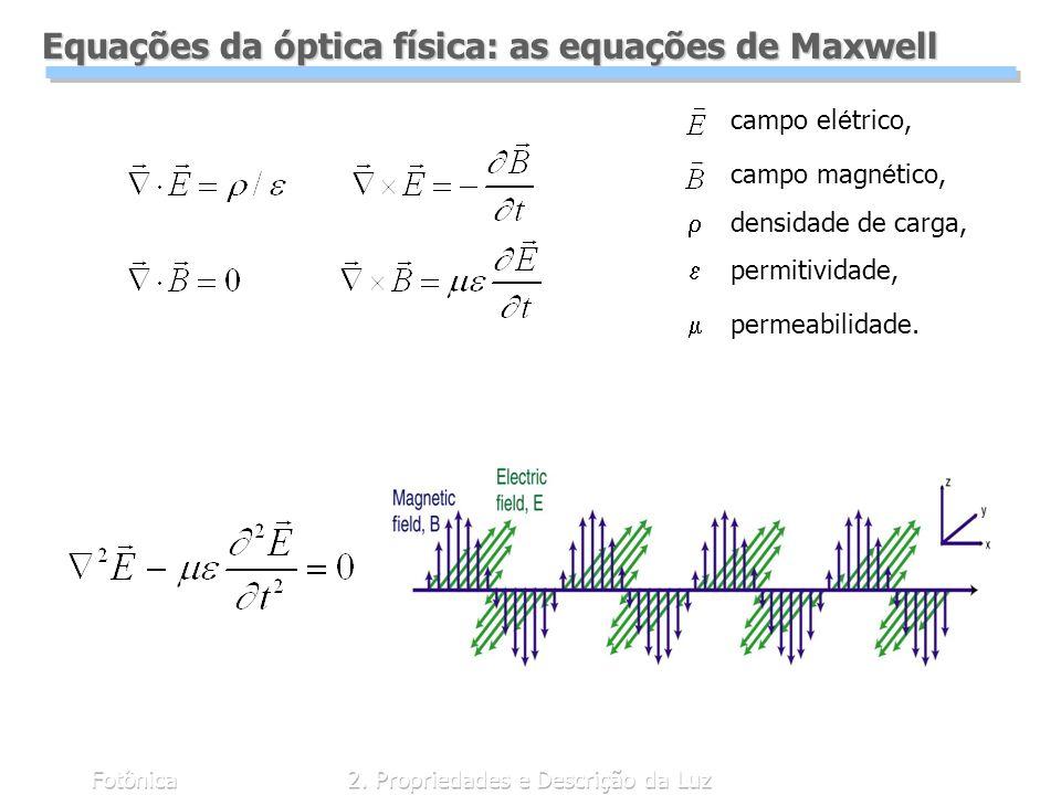 Equações da óptica física: as equações de Maxwell
