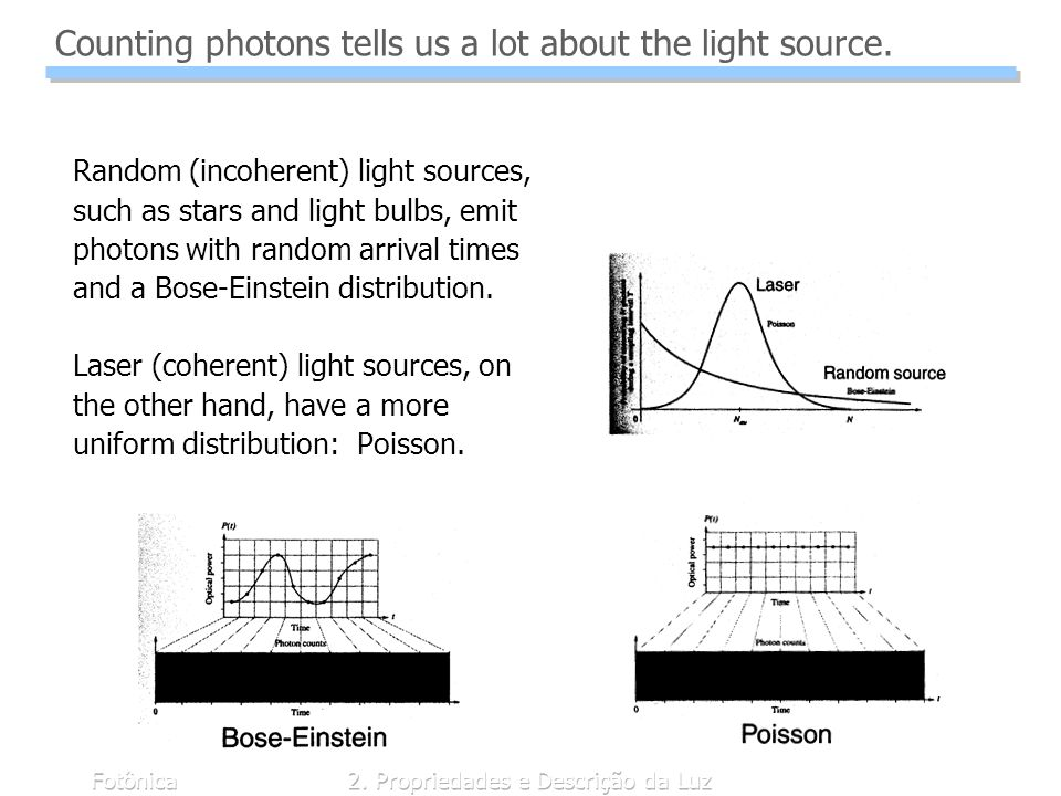 Counting photons tells us a lot about the light source.