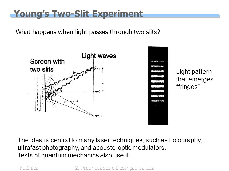 Young's Two-Slit Experiment