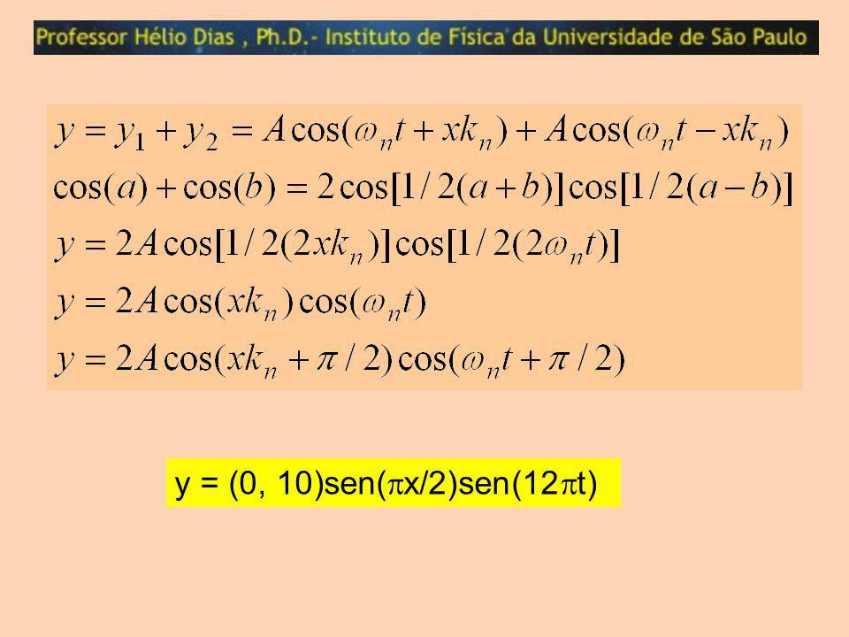 y = (0, 10)sen(x/2)sen(12t)