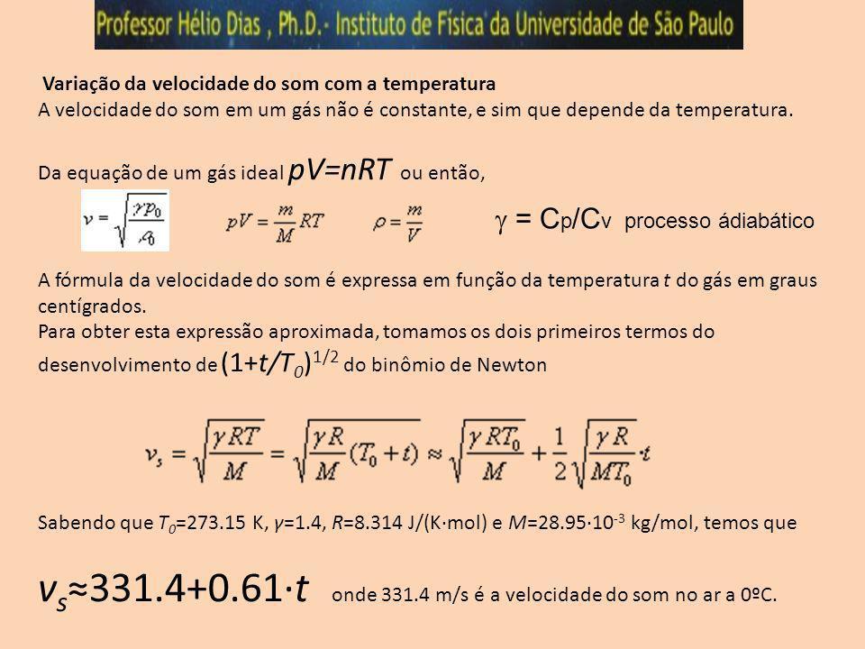 vs≈331.4+0.61·t onde 331.4 m/s é a velocidade do som no ar a 0ºC.