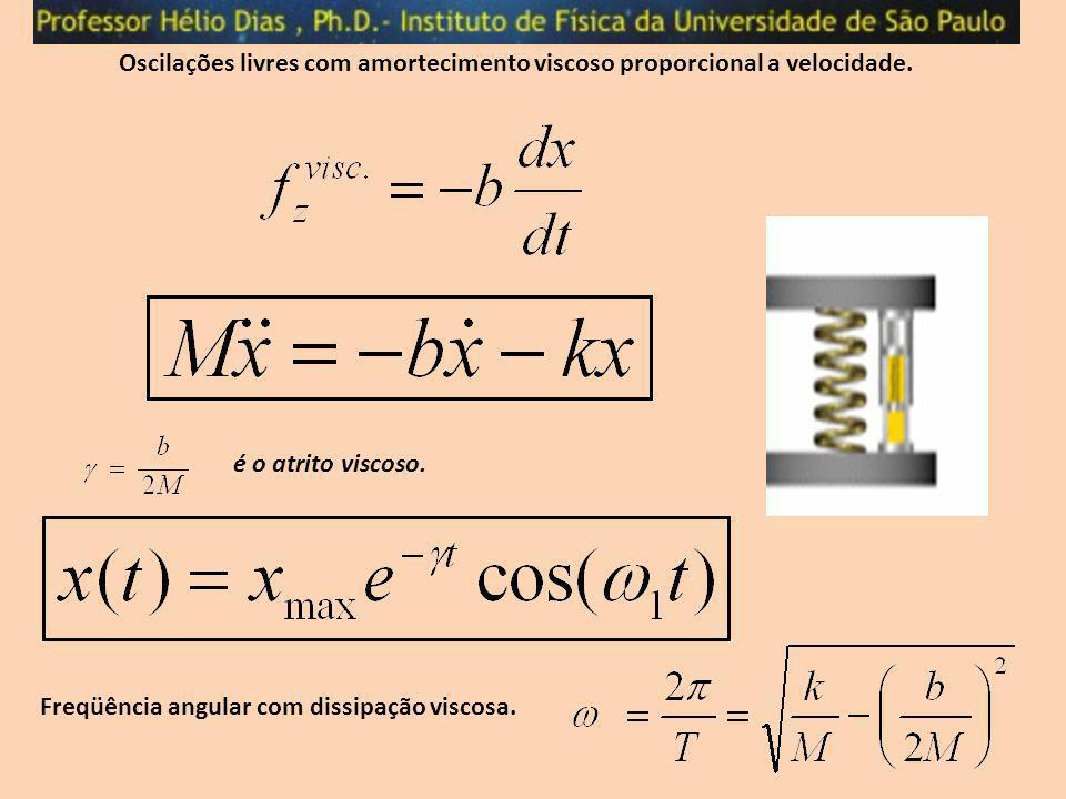Oscilações livres com amortecimento viscoso proporcional a velocidade.