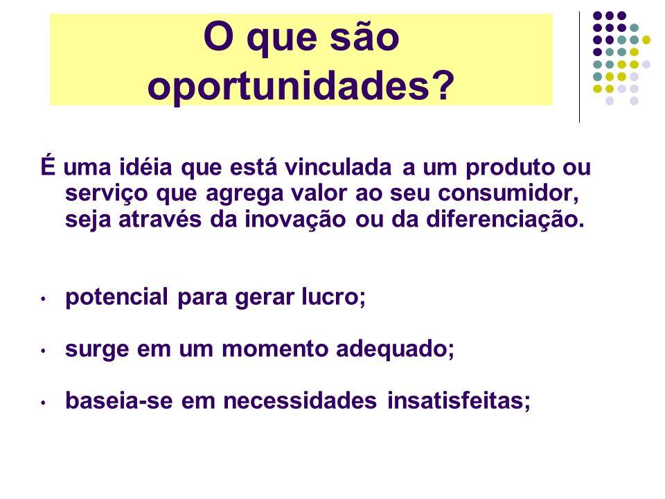 O que são oportunidades