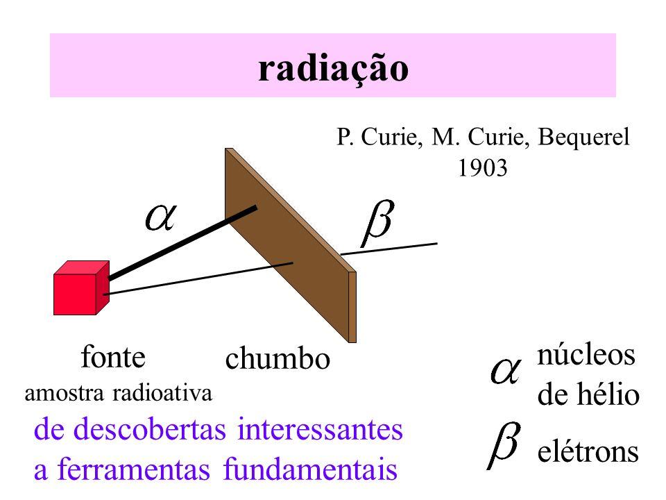 P. Curie, M. Curie, Bequerel