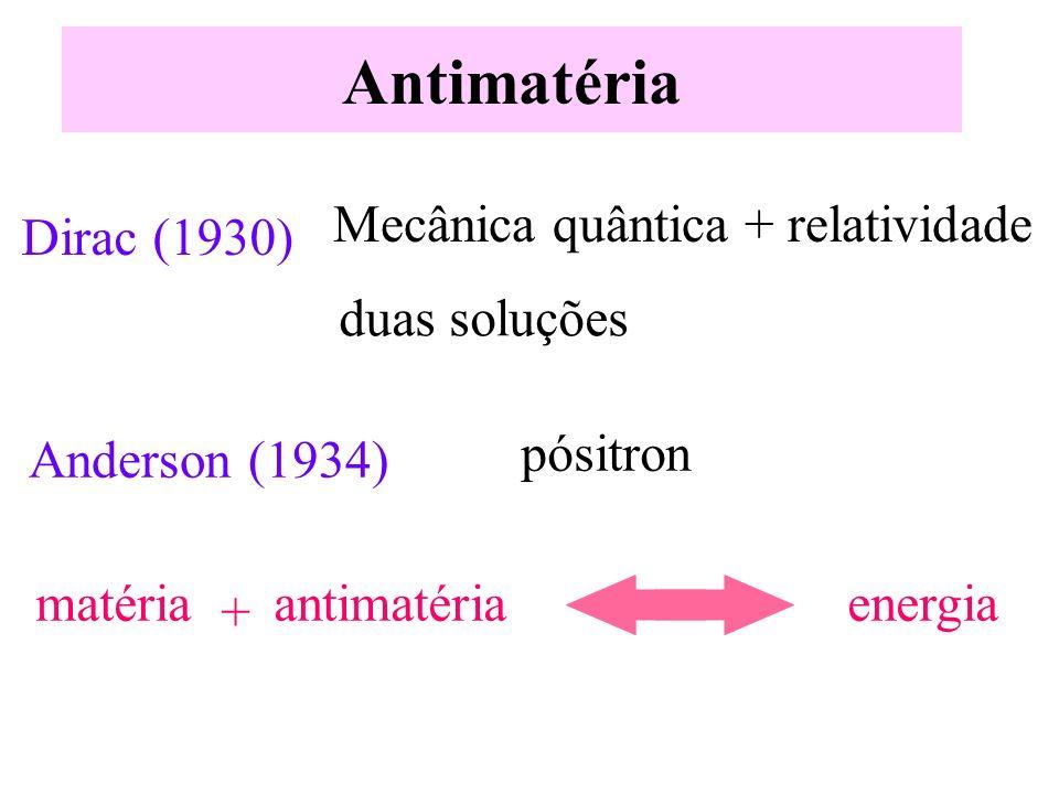Antimatéria Mecânica quântica + relatividade duas soluções