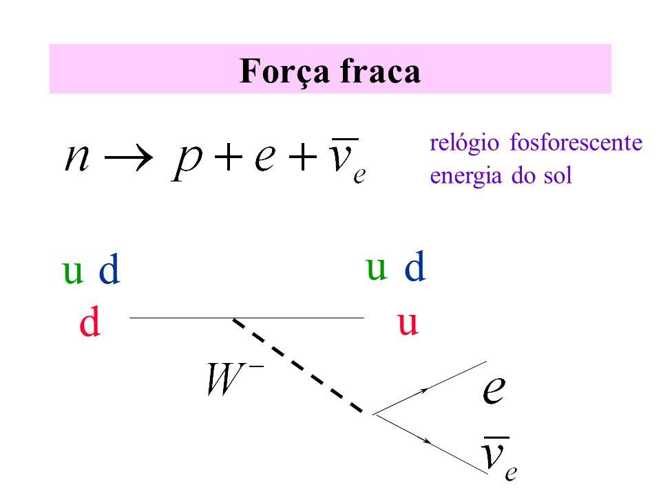 Força fraca energia do sol relógio fosforescente u d