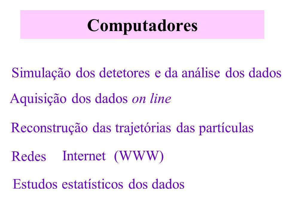 Computadores Simulação dos detetores e da análise dos dados