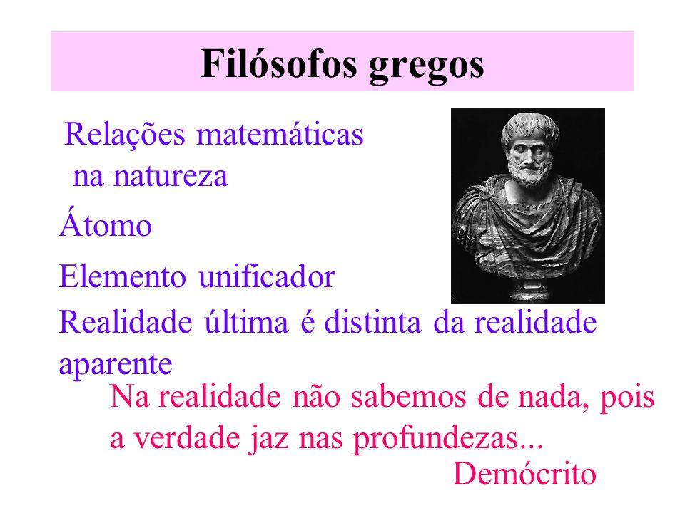 Filósofos gregos Relações matemáticas na natureza Átomo
