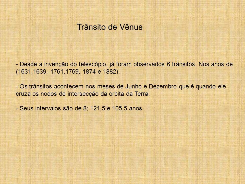 Trânsito de Vênus - Desde a invenção do telescópio, já foram observados 6 trânsitos. Nos anos de (1631,1639, 1761,1769, 1874 e 1882).