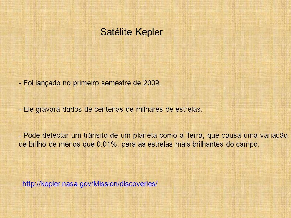 Satélite Kepler Foi lançado no primeiro semestre de 2009.