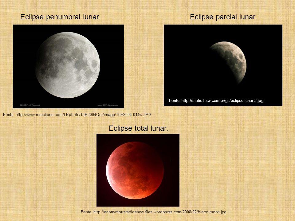 Eclipse penumbral lunar. Eclipse parcial lunar.