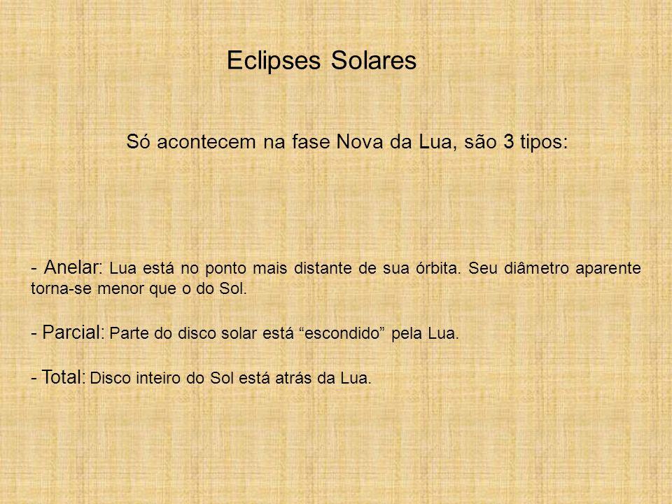 Eclipses Solares Só acontecem na fase Nova da Lua, são 3 tipos: