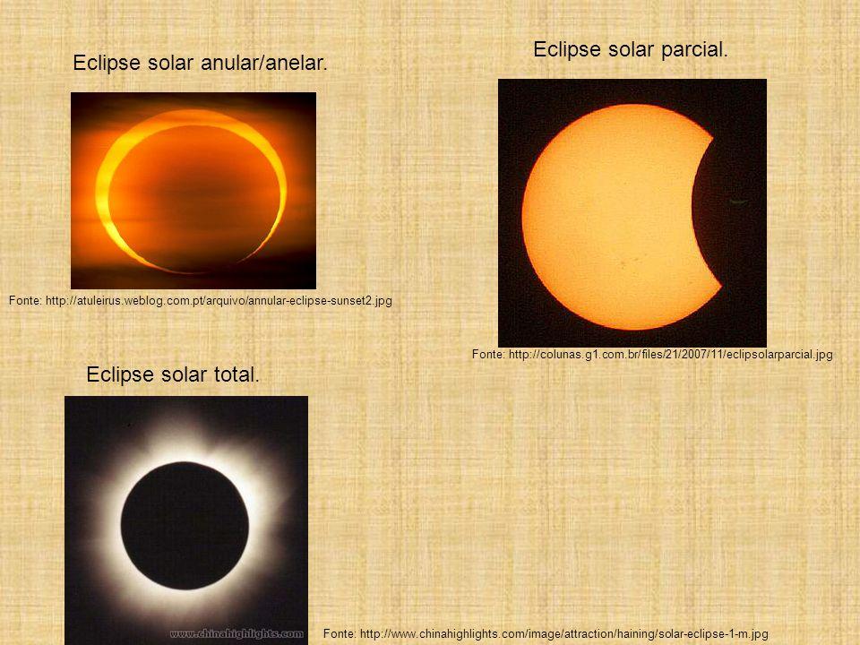 Eclipse solar anular/anelar.