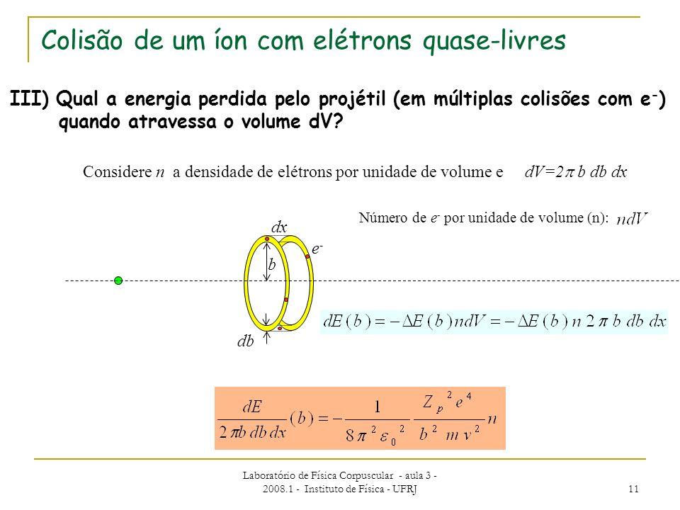 Colisão de um íon com elétrons quase-livres