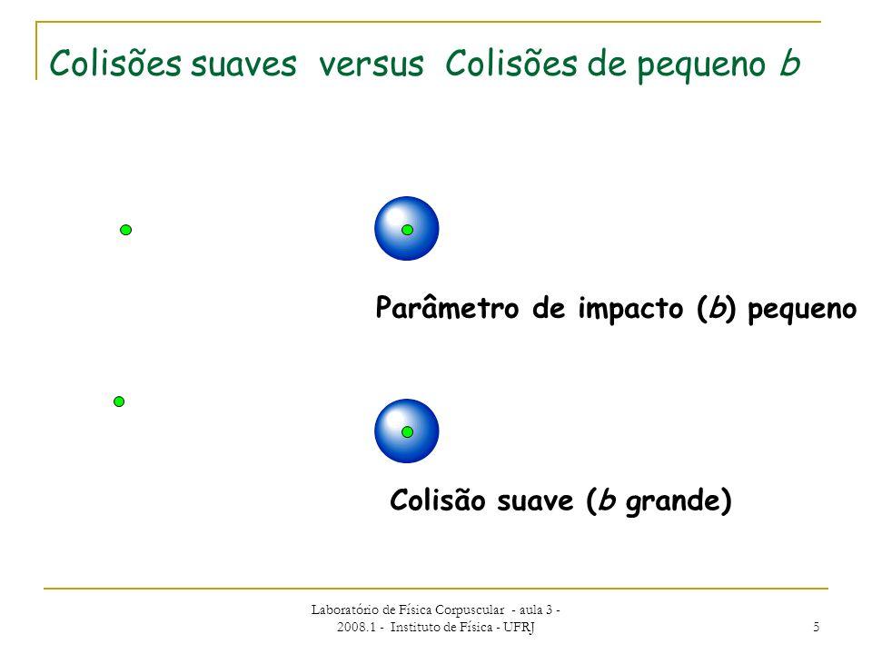 Colisões suaves versus Colisões de pequeno b