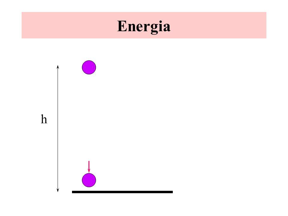 Energia h