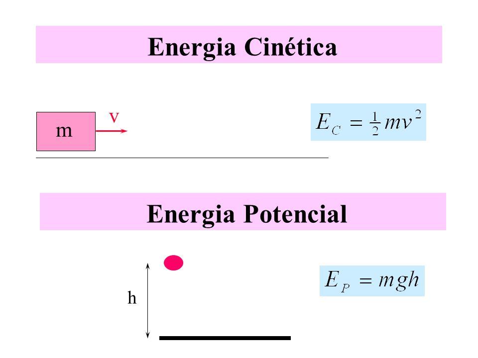 Energia Cinética v m Energia Potencial h