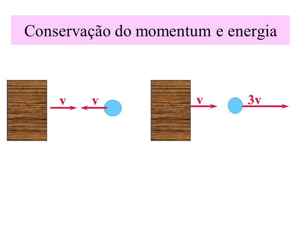 Conservação do momentum e energia