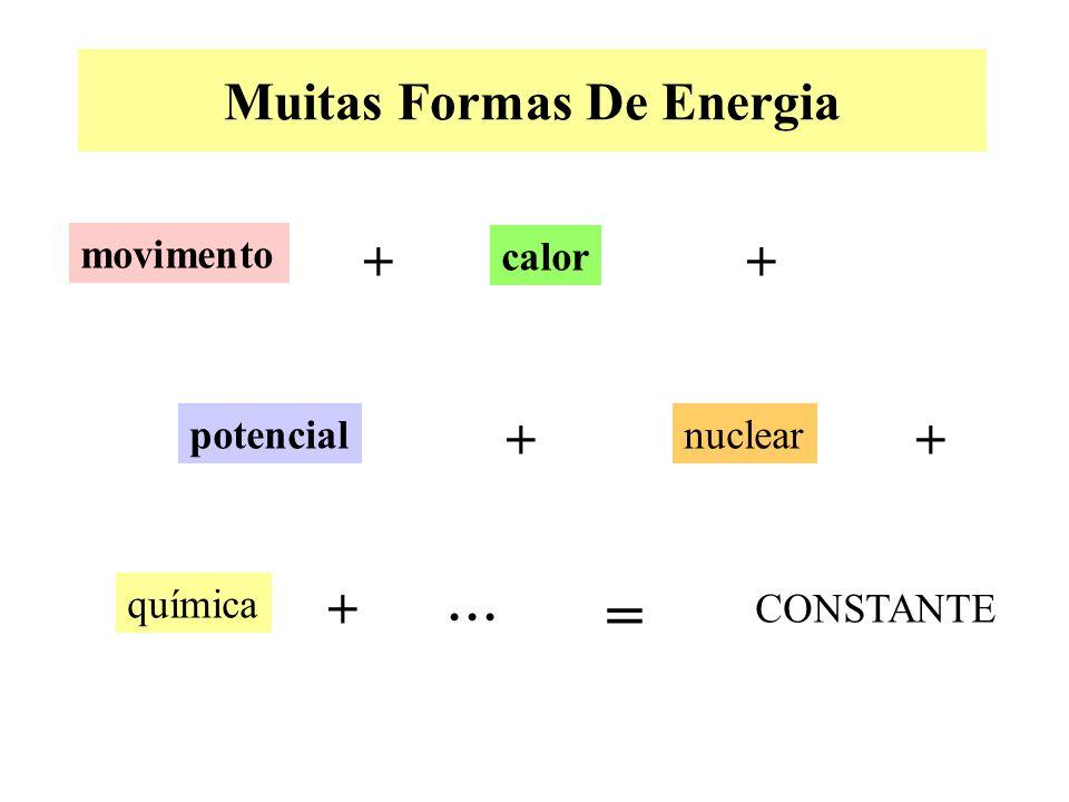 Muitas Formas De Energia