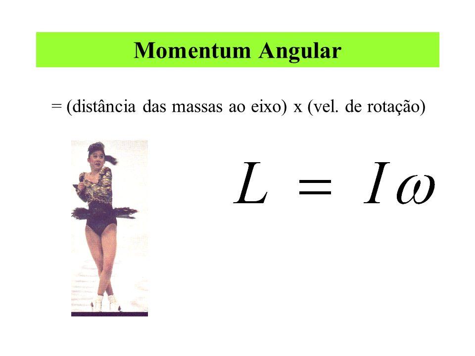 Momentum Angular = (distância das massas ao eixo) x (vel. de rotação)