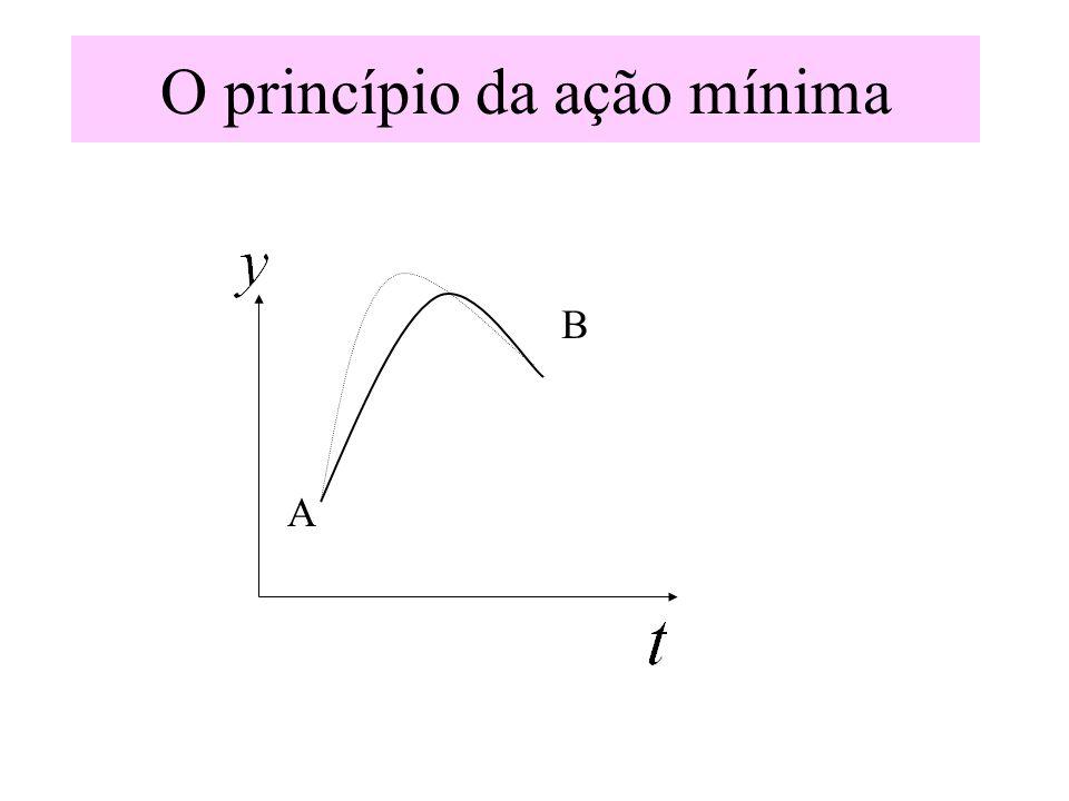 O princípio da ação mínima