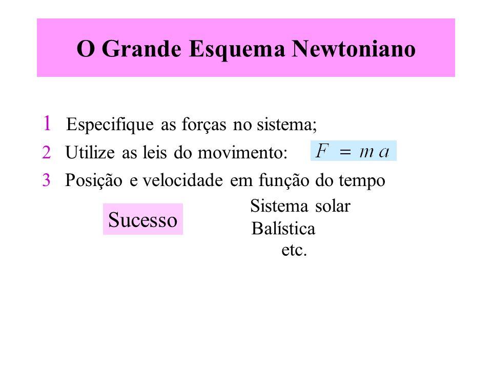 O Grande Esquema Newtoniano
