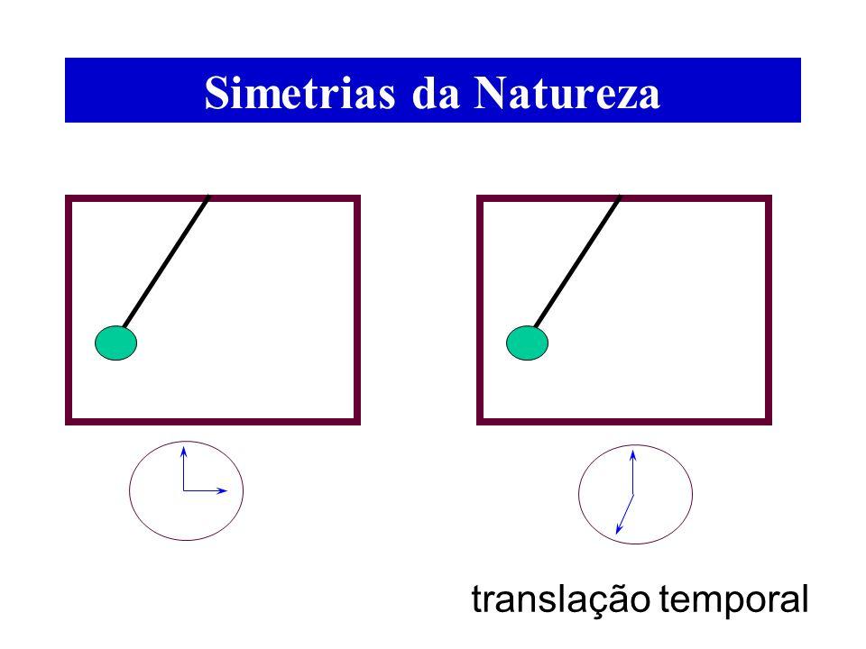 Simetrias da Natureza translação temporal