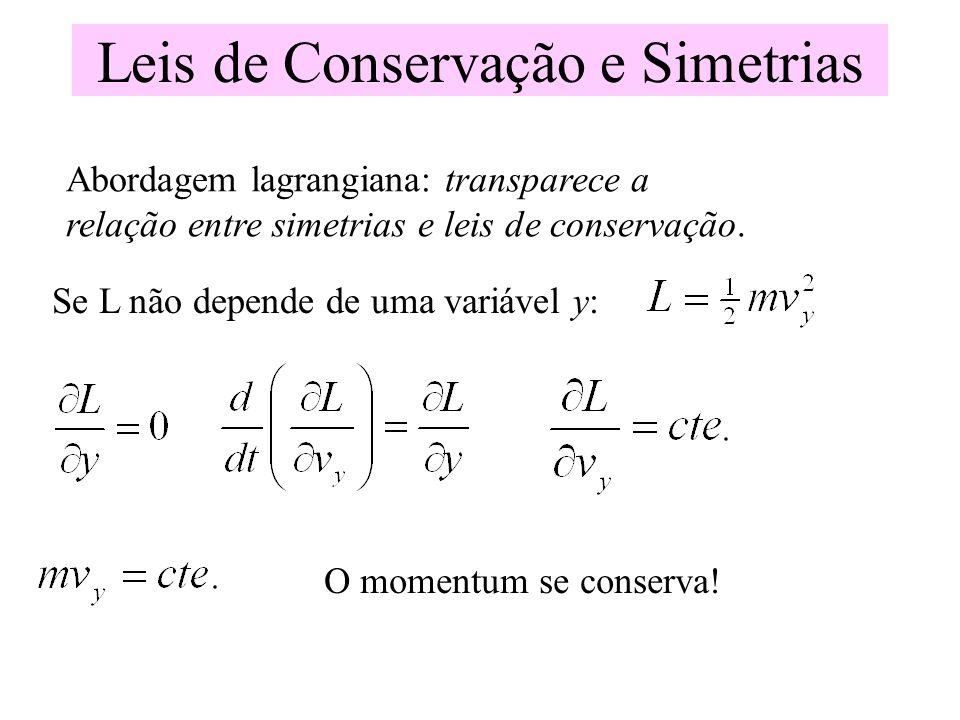 Leis de Conservação e Simetrias