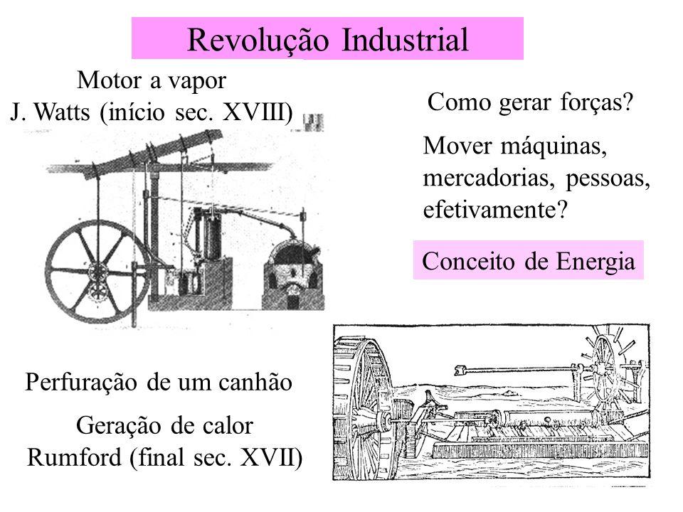 Revolução Industrial Motor a vapor J. Watts (início sec. XVIII)