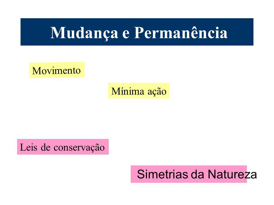 Mudança e Permanência Simetrias da Natureza Movimento Mínima ação