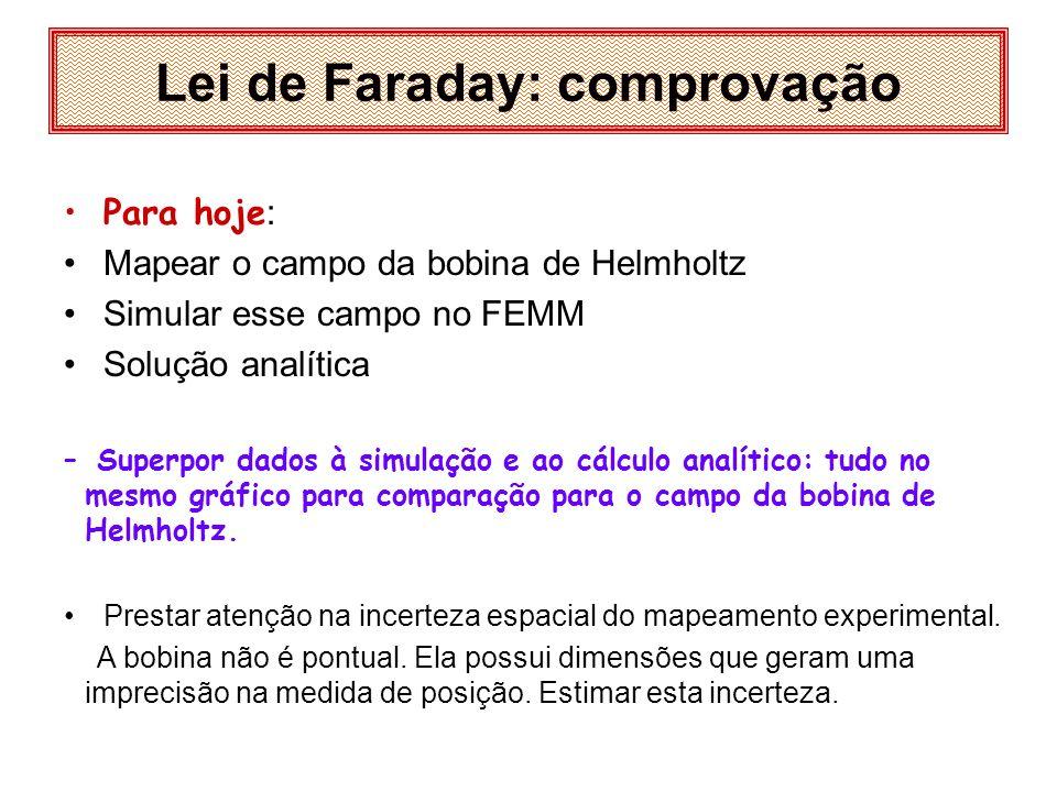Lei de Faraday: comprovação