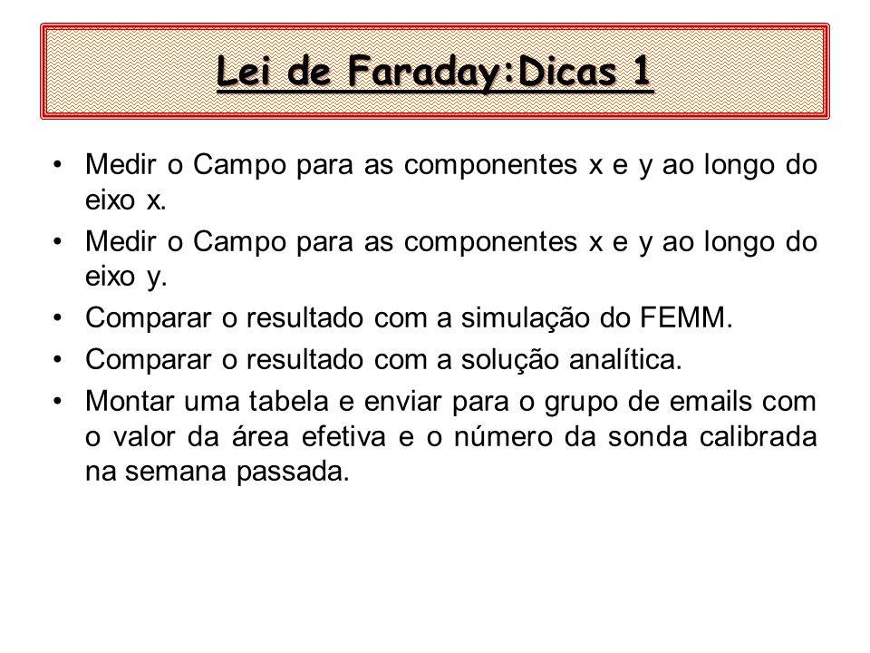 Lei de Faraday:Dicas 1 Medir o Campo para as componentes x e y ao longo do eixo x. Medir o Campo para as componentes x e y ao longo do eixo y.