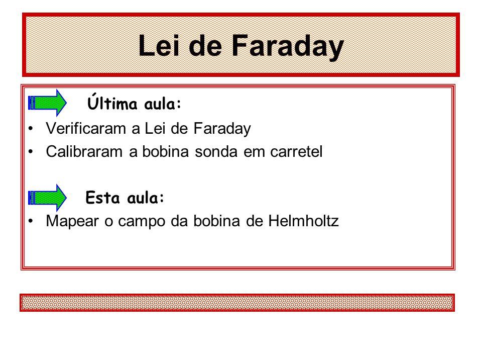 Lei de Faraday Última aula: Verificaram a Lei de Faraday