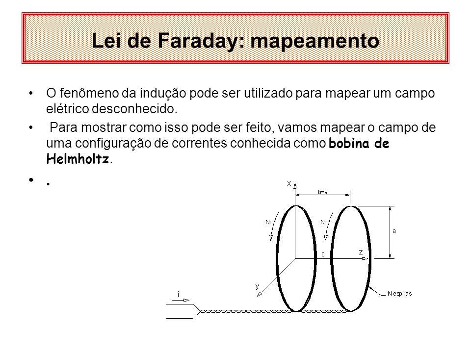 Lei de Faraday: mapeamento