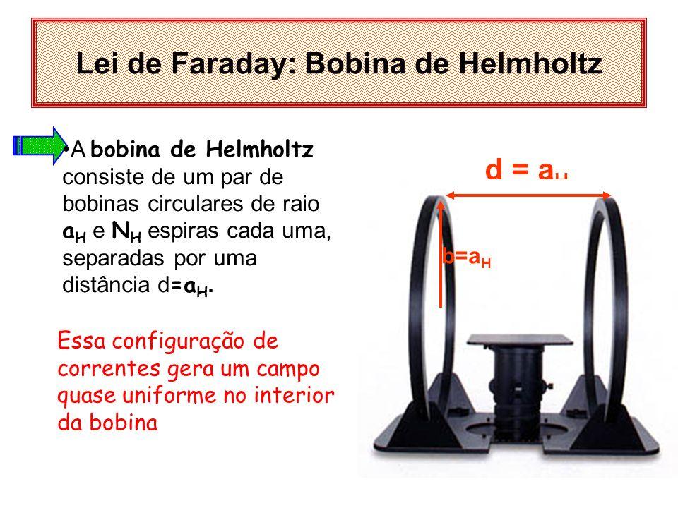 Lei de Faraday: Bobina de Helmholtz