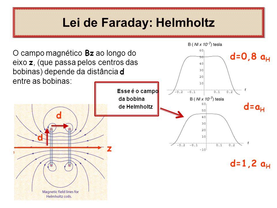 Lei de Faraday: Helmholtz