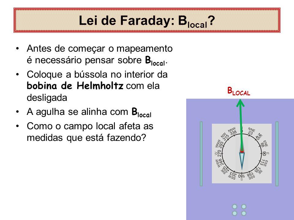 Lei de Faraday: Blocal Antes de começar o mapeamento é necessário pensar sobre Blocal.