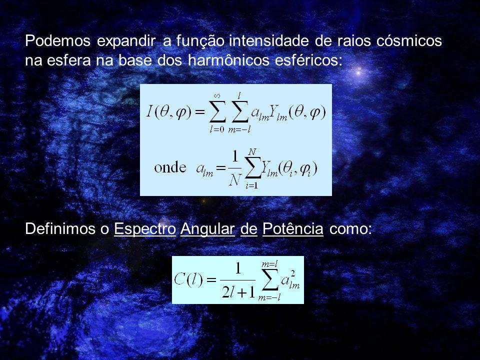 Podemos expandir a função intensidade de raios cósmicos na esfera na base dos harmônicos esféricos: