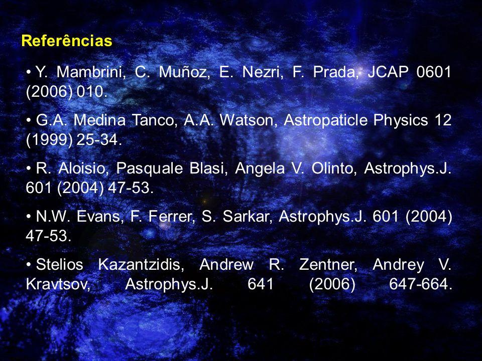 Referências Y. Mambrini, C. Muñoz, E. Nezri, F. Prada, JCAP 0601 (2006) 010. G.A. Medina Tanco, A.A. Watson, Astropaticle Physics 12 (1999) 25-34.