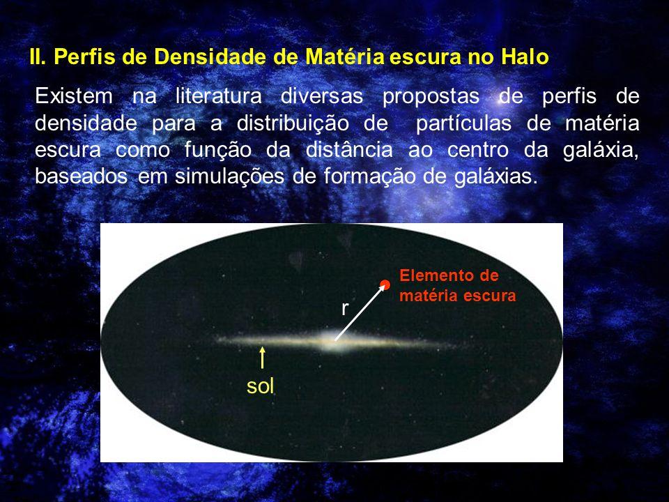 II. Perfis de Densidade de Matéria escura no Halo