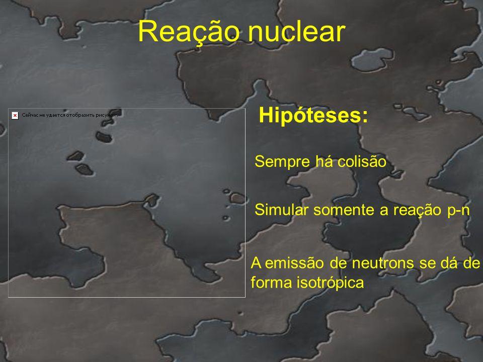 Reação nuclear Hipóteses: Sempre há colisão