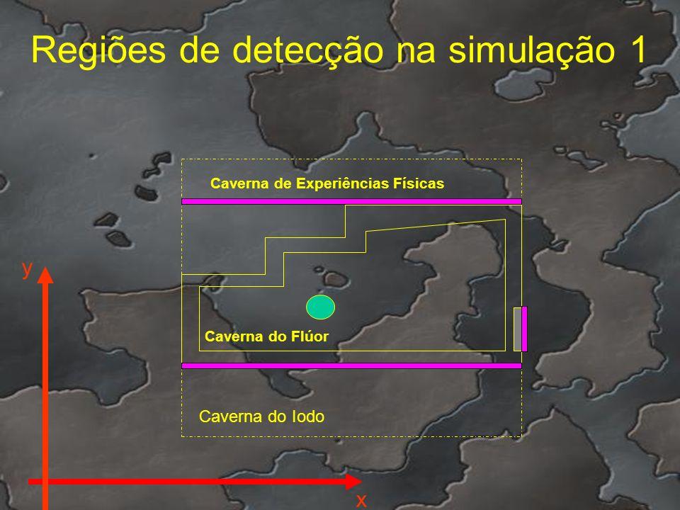 Regiões de detecção na simulação 1