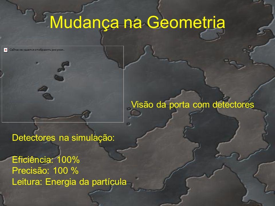 Mudança na Geometria Visão da porta com detectores
