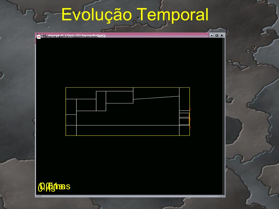 Evolução Temporal 1,0 ns 0,5 ns 0,01 ns 0 ns