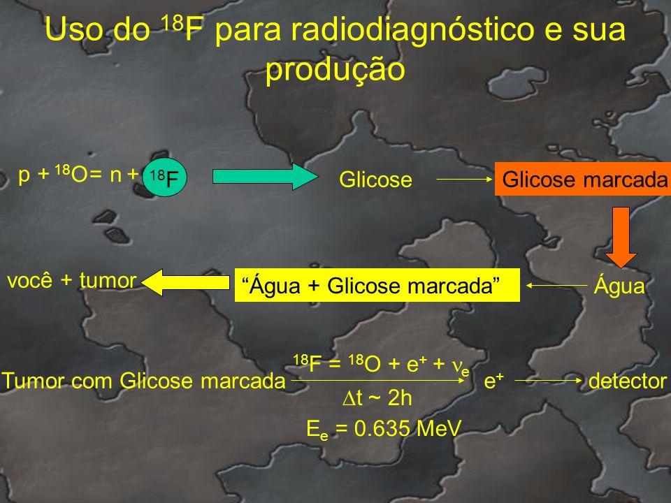 Uso do 18F para radiodiagnóstico e sua produção