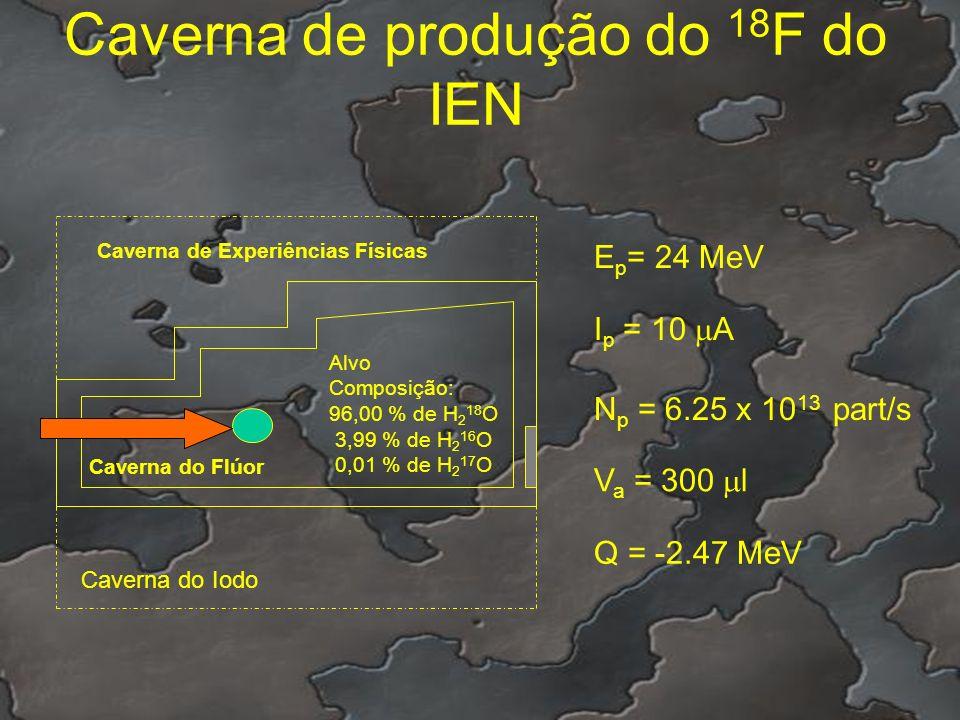 Caverna de produção do 18F do IEN